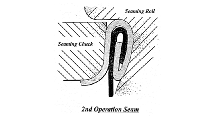 Second seam operation
